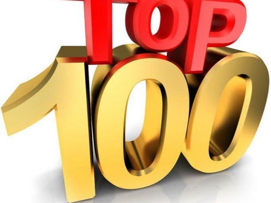 TOP-100 мировых ВУЗов по репутации